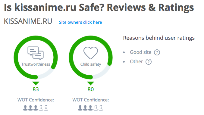 Is KissAnime Safe & Legal? [Review]